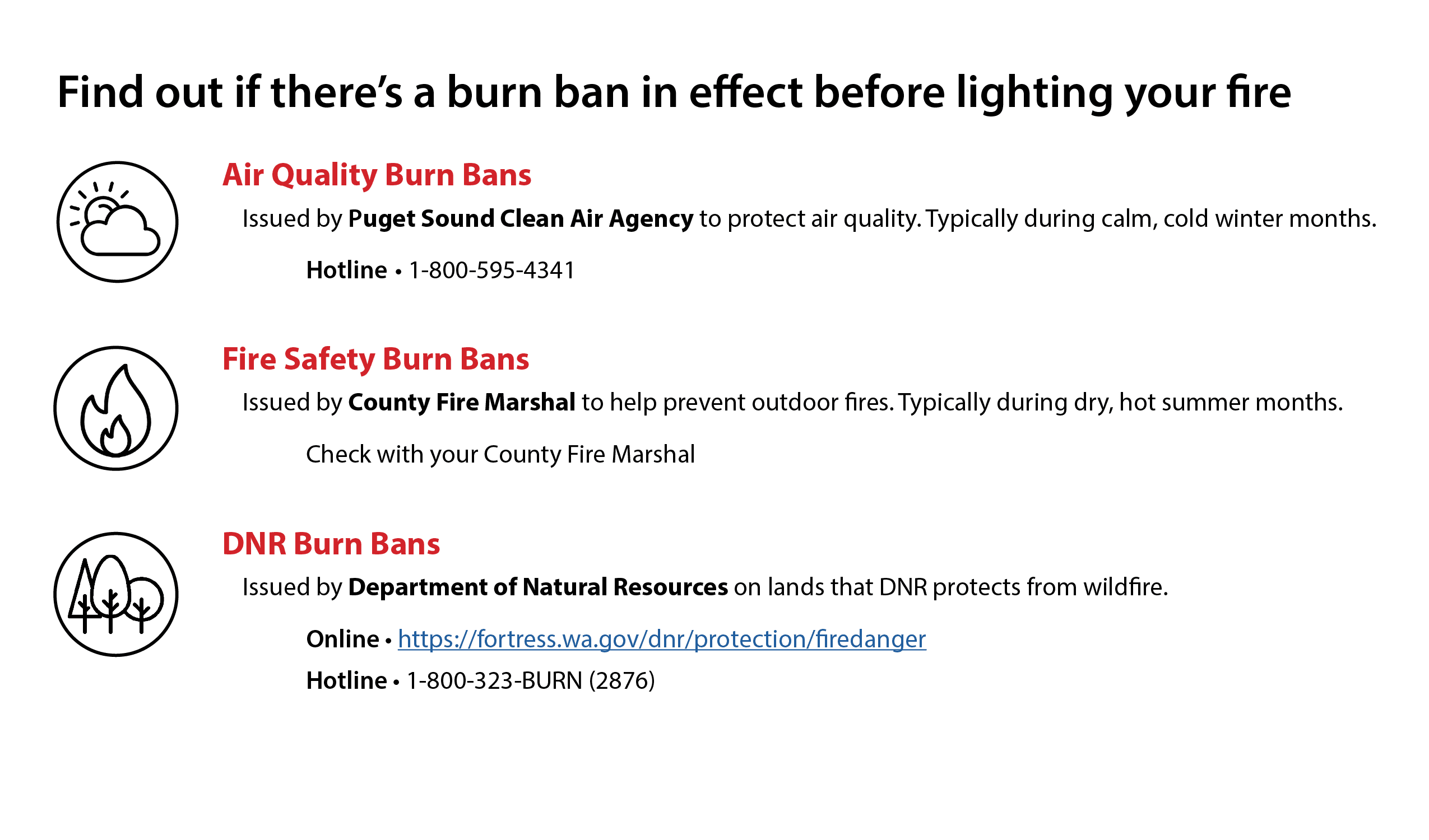 Burn Ban Graphic